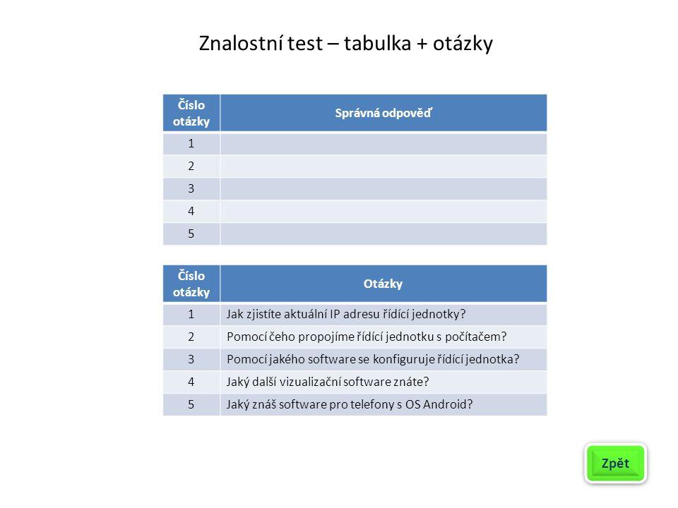 Znalostní test – tabulka + otázky