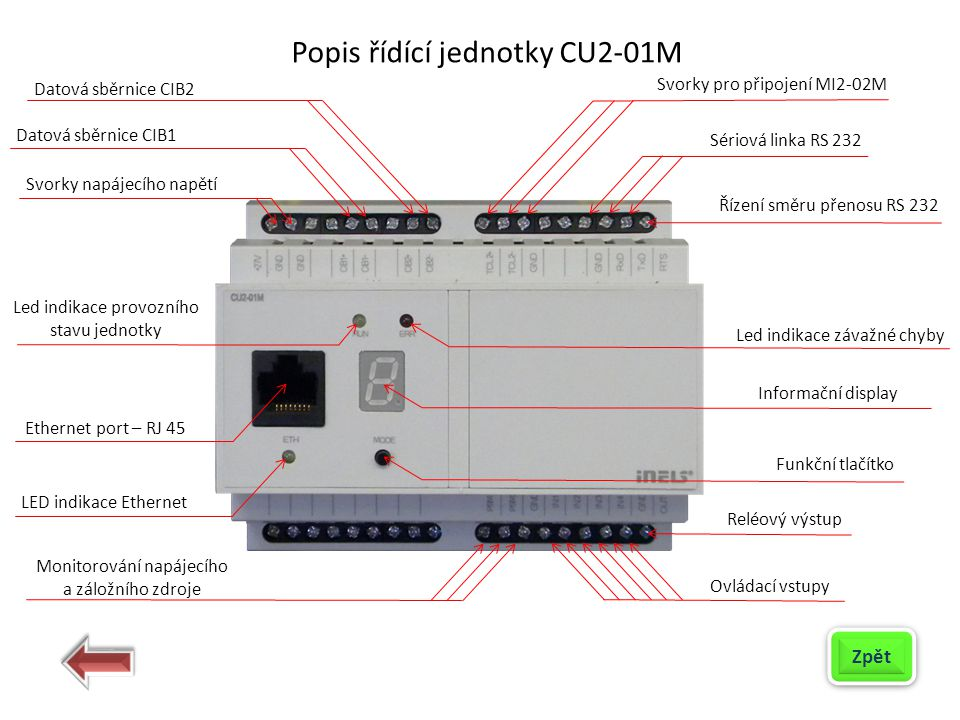 Popis řídící jednotky CU2-01M