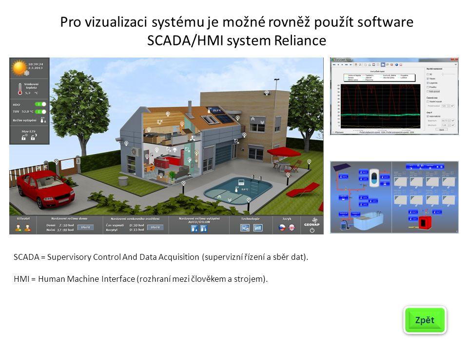 Pro vizualizaci systému je možné rovněž použít software SCADA/HMI system Reliance