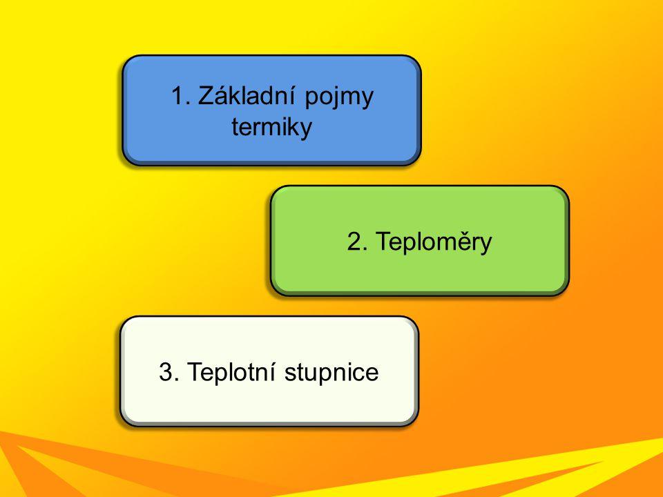 1. Základní pojmy termiky