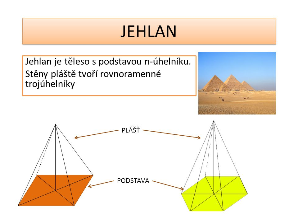 JEHLAN Jehlan je těleso s podstavou n-úhelníku.