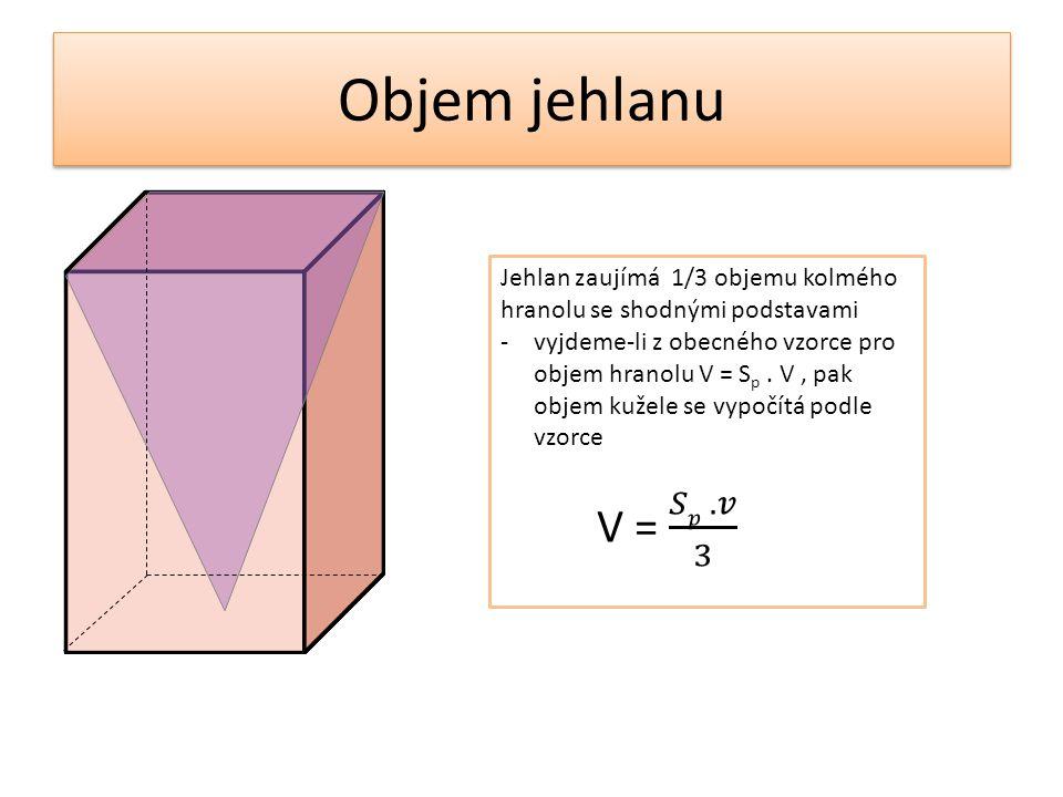Objem jehlanu Jehlan zaujímá 1/3 objemu kolmého hranolu se shodnými podstavami.