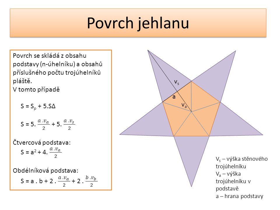 Povrch jehlanu Povrch se skládá z obsahu podstavy (n-úhelníku) a obsahů příslušného počtu trojúhelníků pláště.