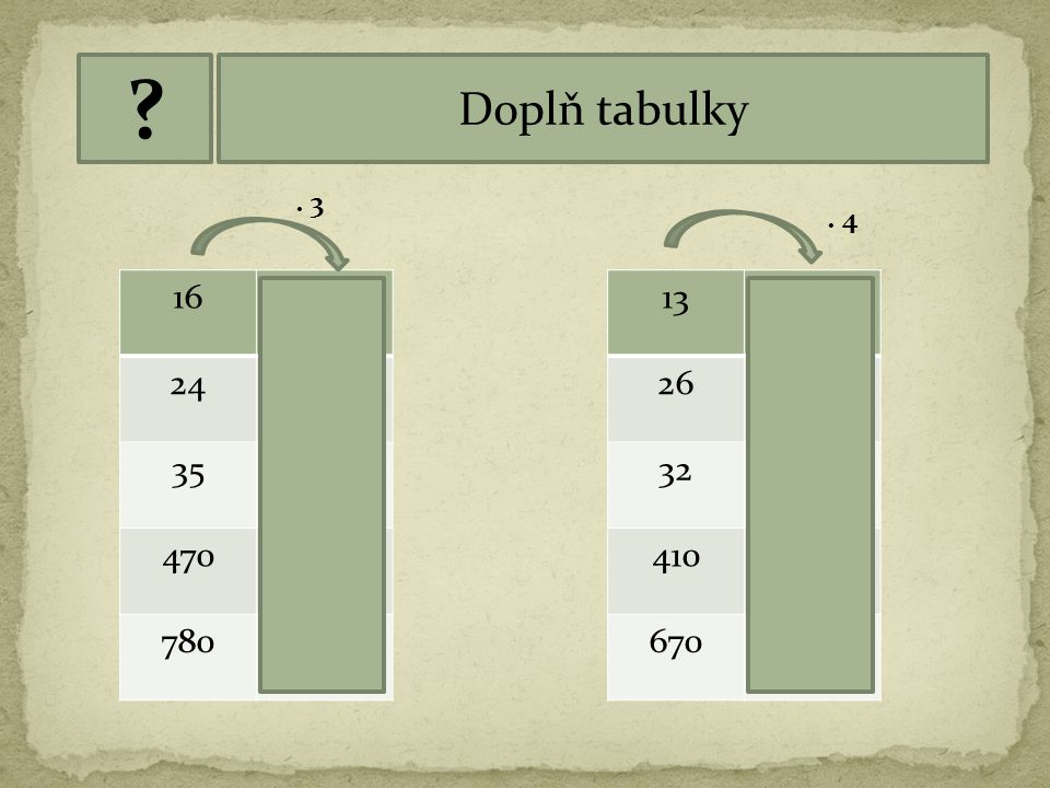 Doplň tabulky. . 3. . 4. 16. 48. 24. 72. 35. 105. 470. 1 410. 780. 2 340. 13. 52. 26.