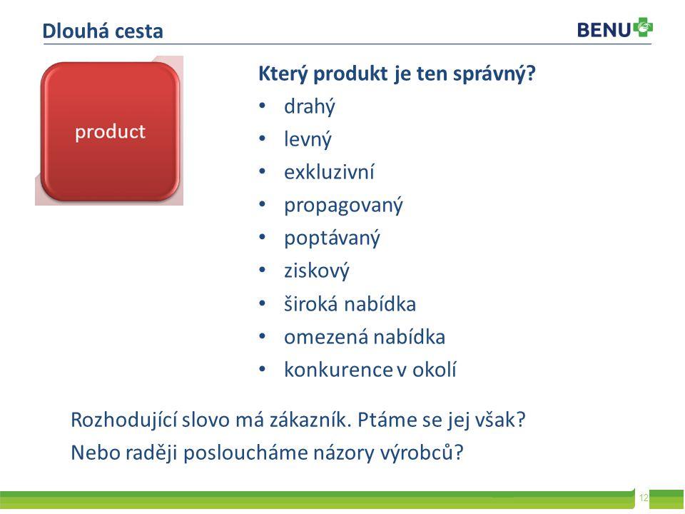 Dlouhá cesta Který produkt je ten správný drahý. levný. exkluzivní. propagovaný. poptávaný. ziskový.