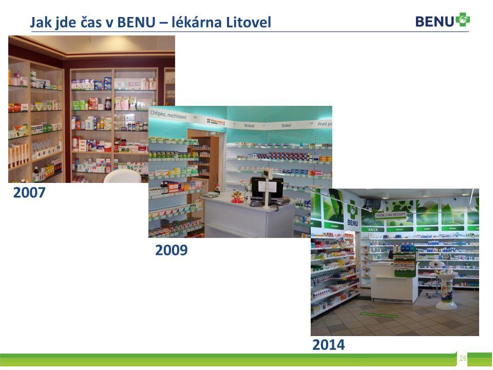 Jak jde čas v BENU – lékárna Litovel