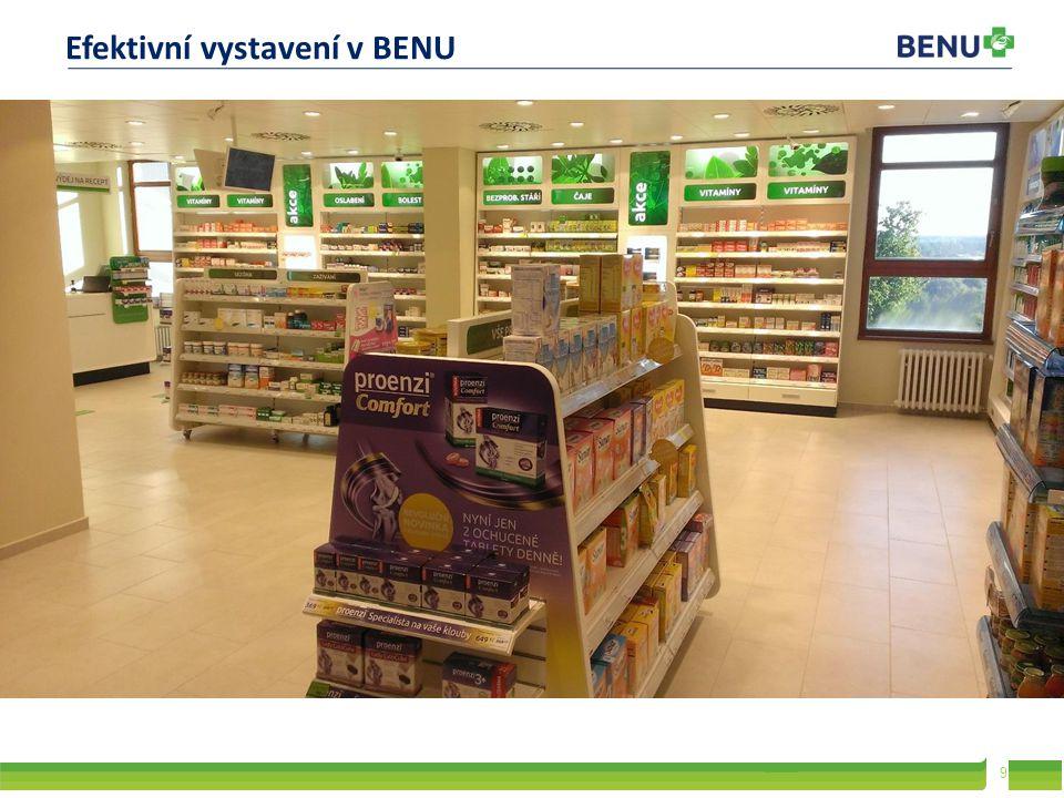 Efektivní vystavení v BENU