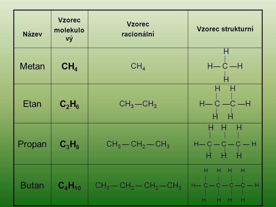 Metan CH4 Etan C2H6 Propan C3H8 Butan C4H10 H― C ―H CH3 ―CH3