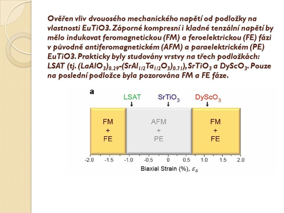 Ověřen vliv dvouosého mechanického napětí od podložky na vlastnosti EuTiO3.