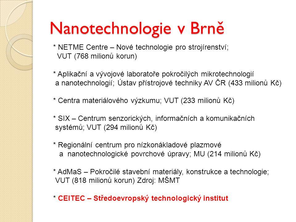 Nanotechnologie v Brně