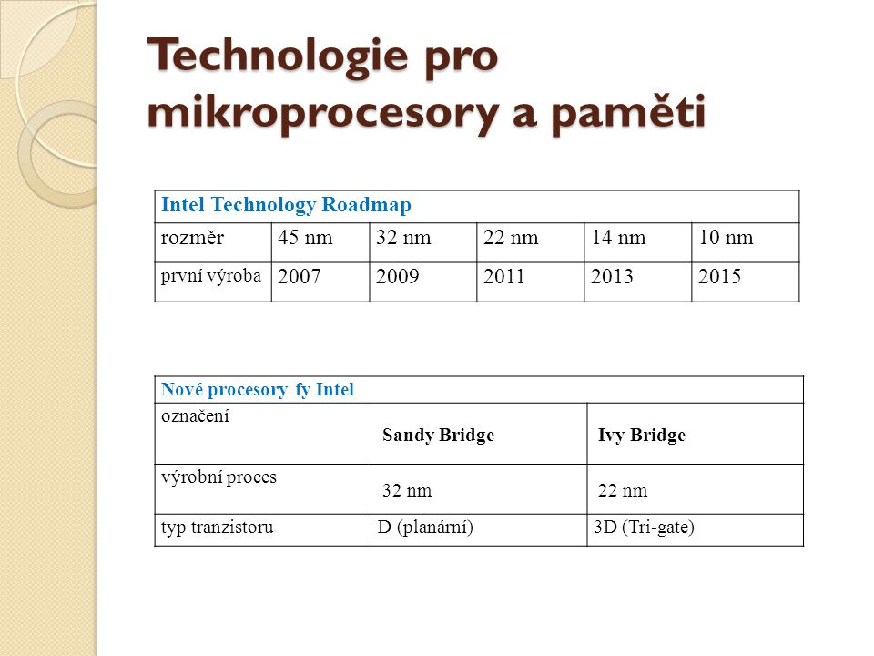 Technologie pro mikroprocesory a paměti
