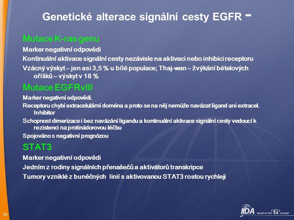 Genetické alterace signální cesty EGFR -