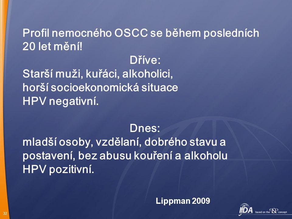 Profil nemocného OSCC se během posledních 20 let mění! Dříve: