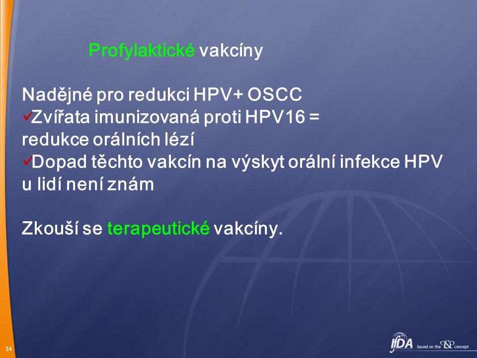 Profylaktické vakcíny
