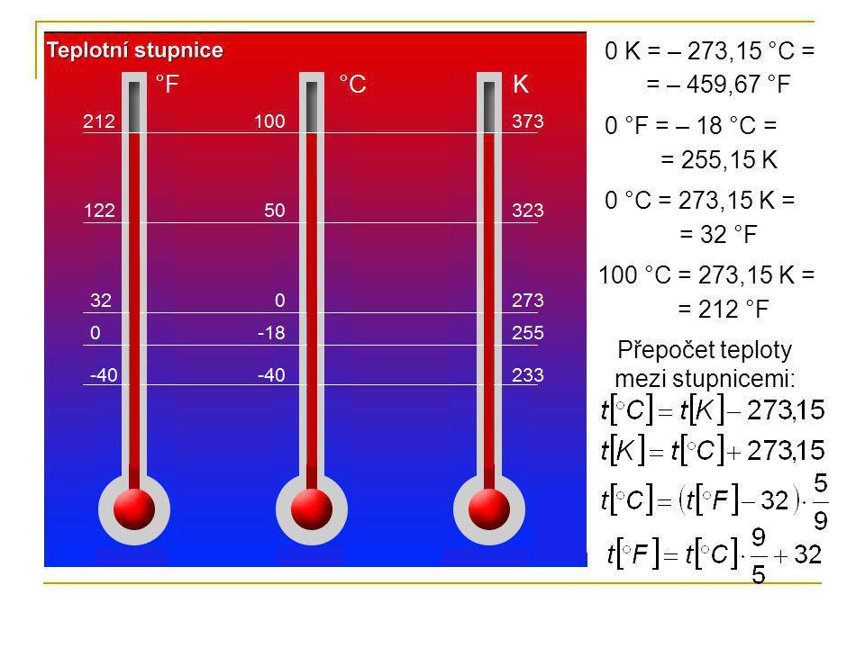 Přepočet teploty mezi stupnicemi:
