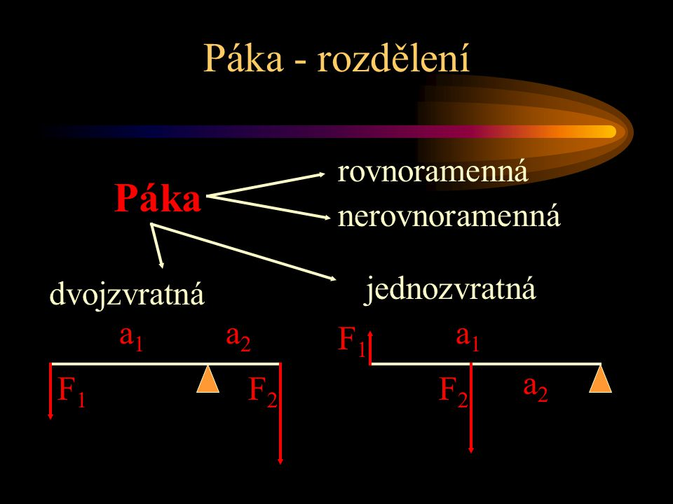 Páka - rozdělení Páka rovnoramenná nerovnoramenná jednozvratná