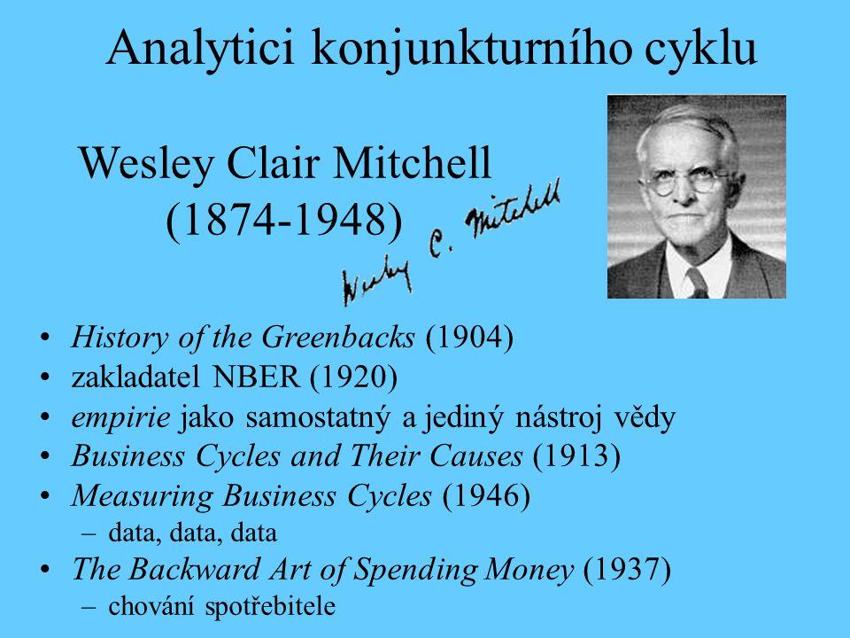 Analytici konjunkturního cyklu