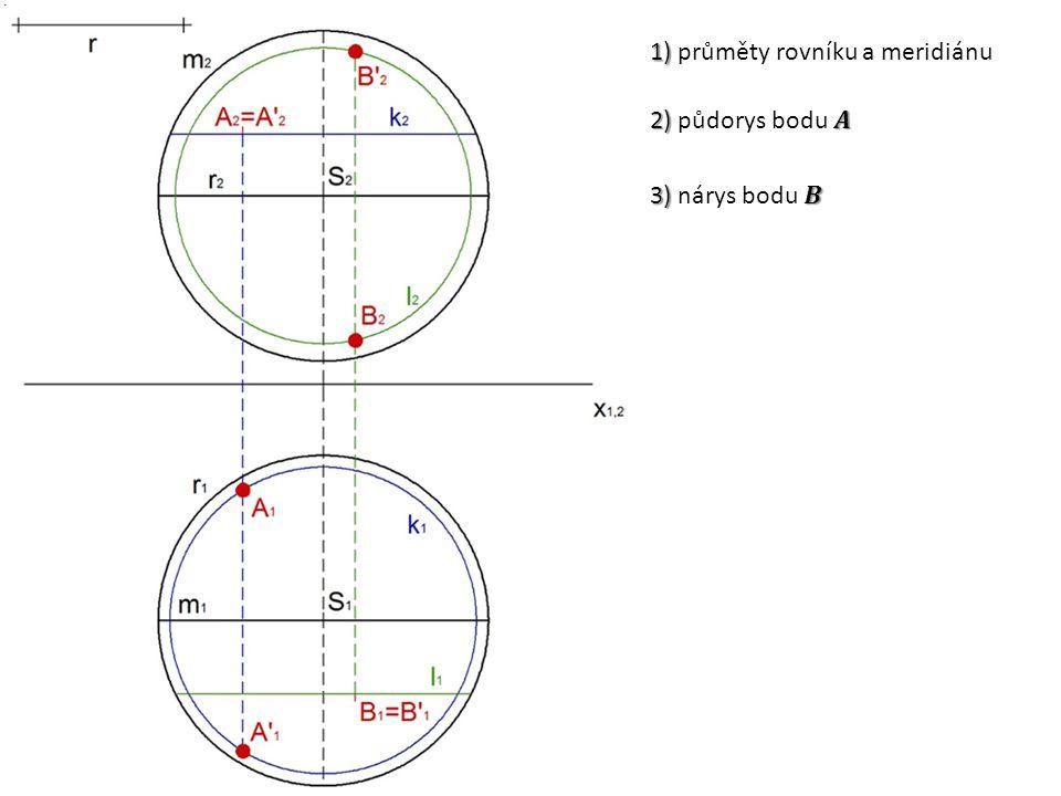 1) průměty rovníku a meridiánu