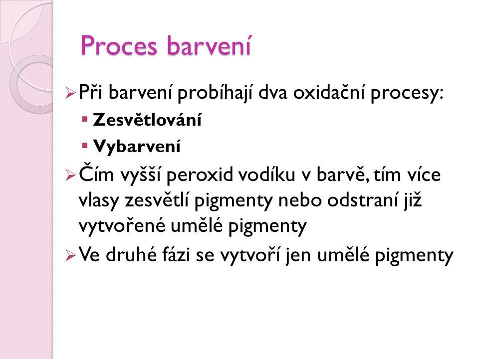 Proces barvení Při barvení probíhají dva oxidační procesy: