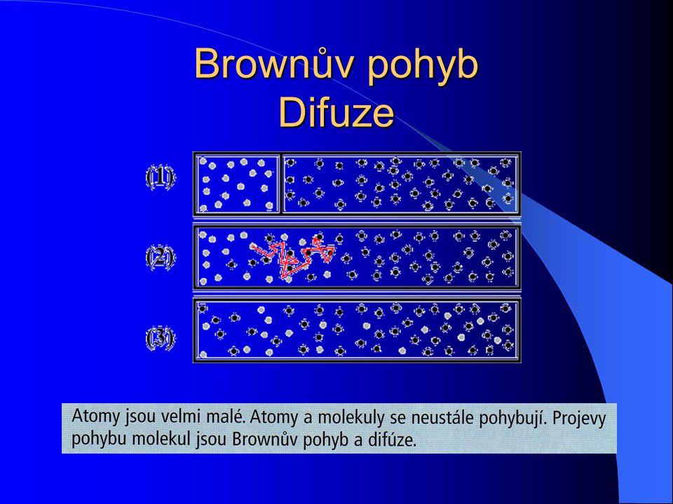 Brownův pohyb Difuze