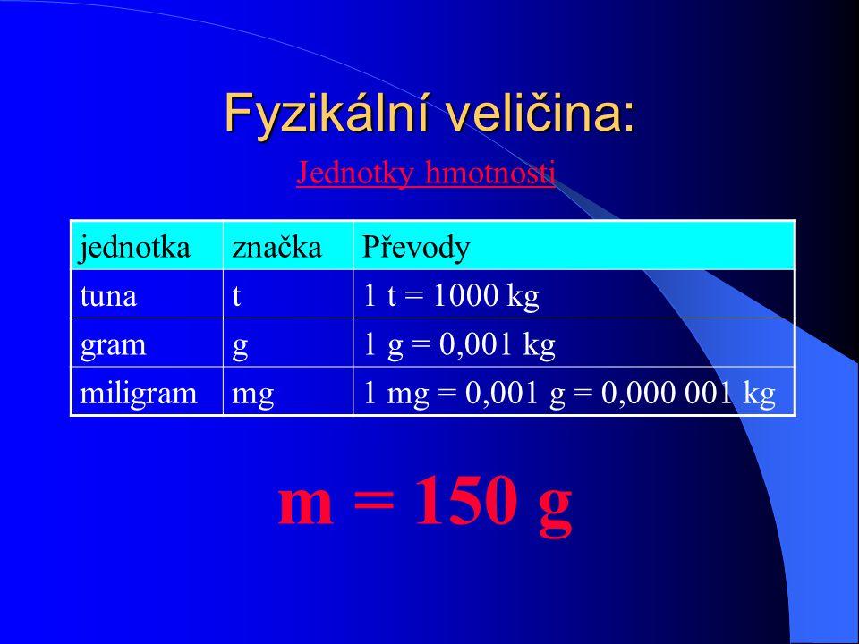 m = 150 g Fyzikální veličina: Jednotky hmotnosti jednotka značka