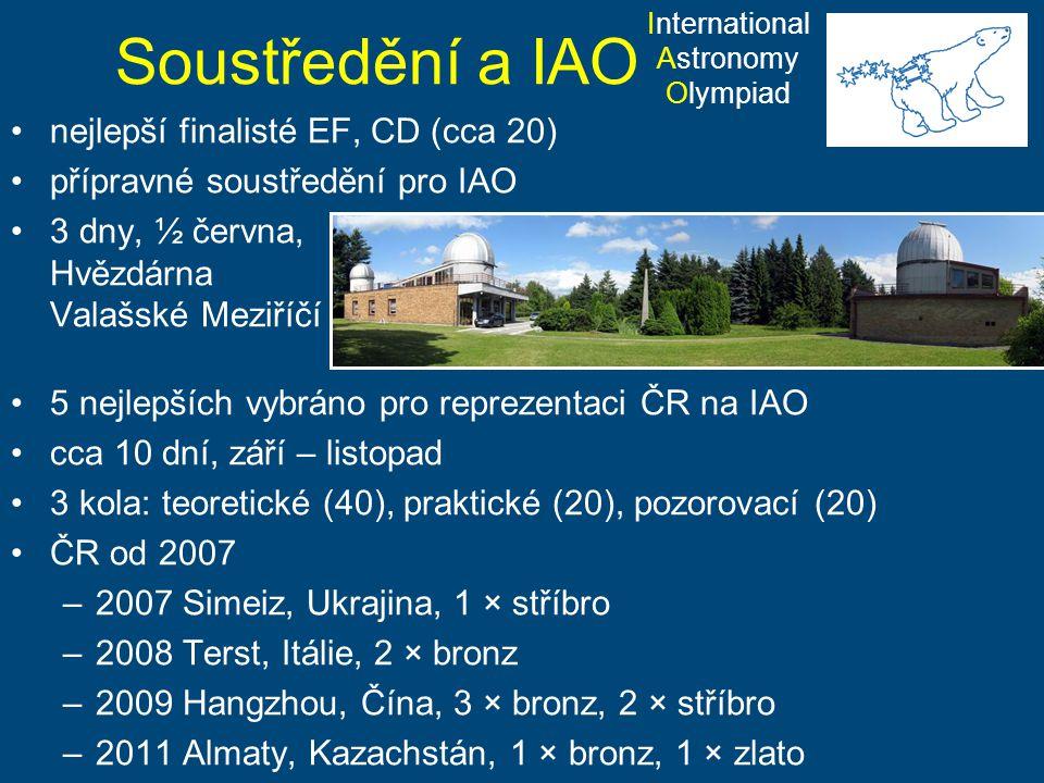 Soustředění a IAO nejlepší finalisté EF, CD (cca 20)