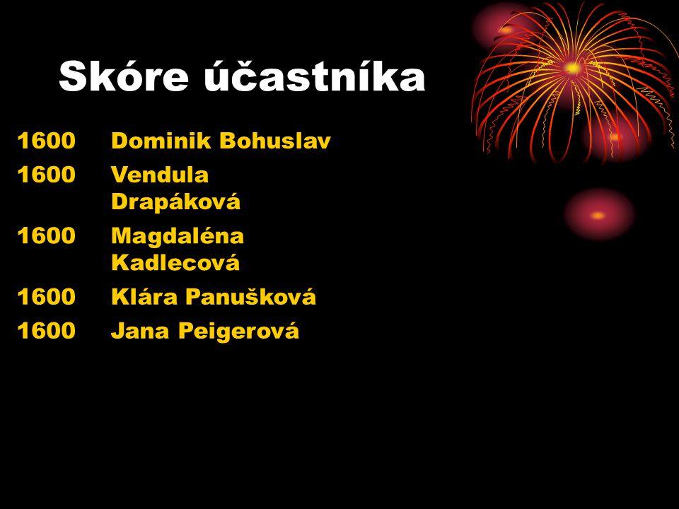 Skóre účastníka 1600 Dominik Bohuslav Vendula Drapáková