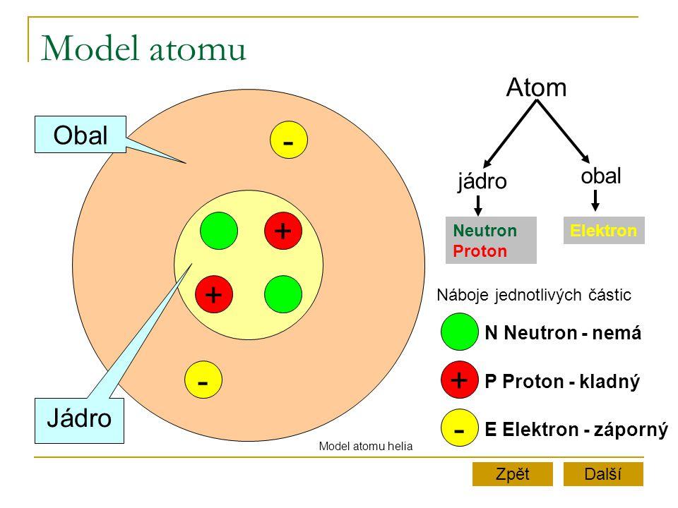 Model atomu - + + - + - Atom Obal Jádro obal jádro N Neutron - nemá