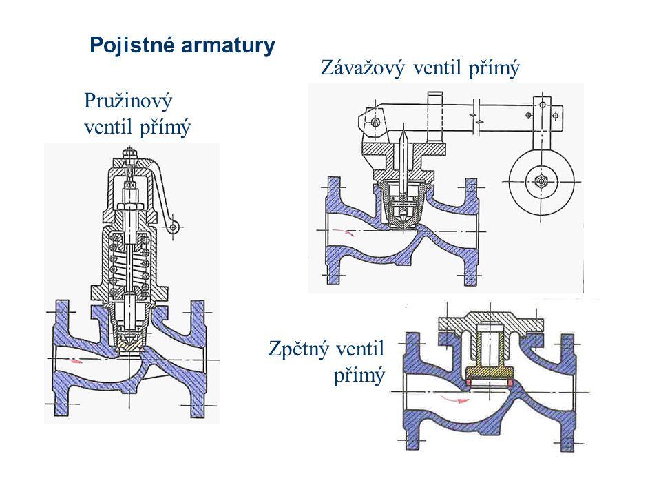 Pojistné armatury Závažový ventil přímý Pružinový ventil přímý Zpětný ventil přímý