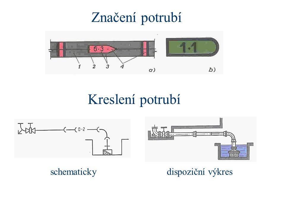 Značení potrubí Kreslení potrubí schematicky dispoziční výkres