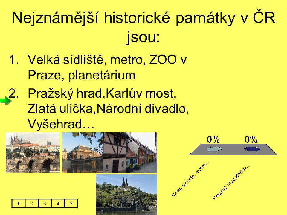 Nejznámější historické památky v ČR jsou: