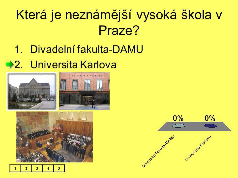 Která je neznámější vysoká škola v Praze