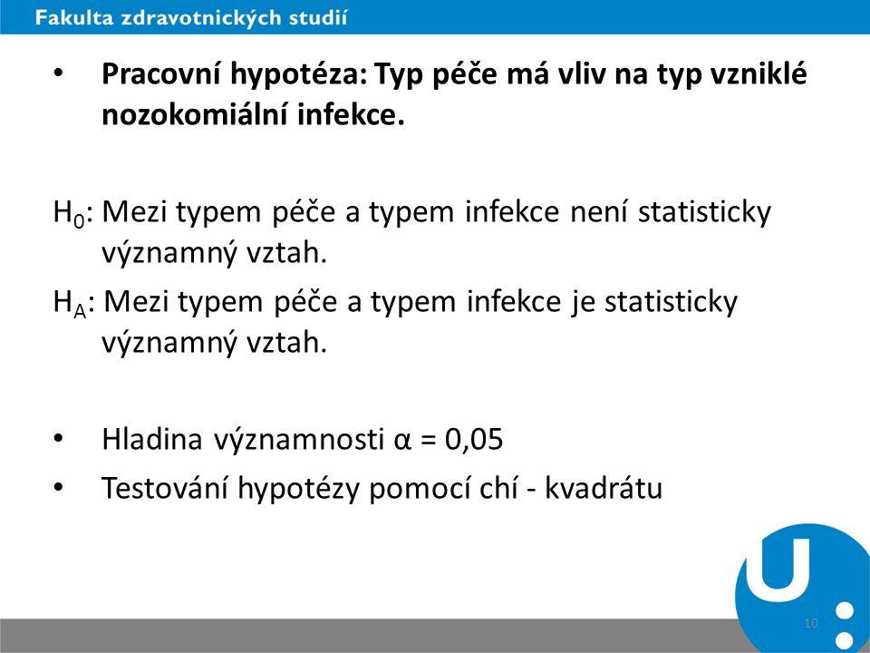 Pracovní hypotéza: Typ péče má vliv na typ vzniklé nozokomiální infekce.