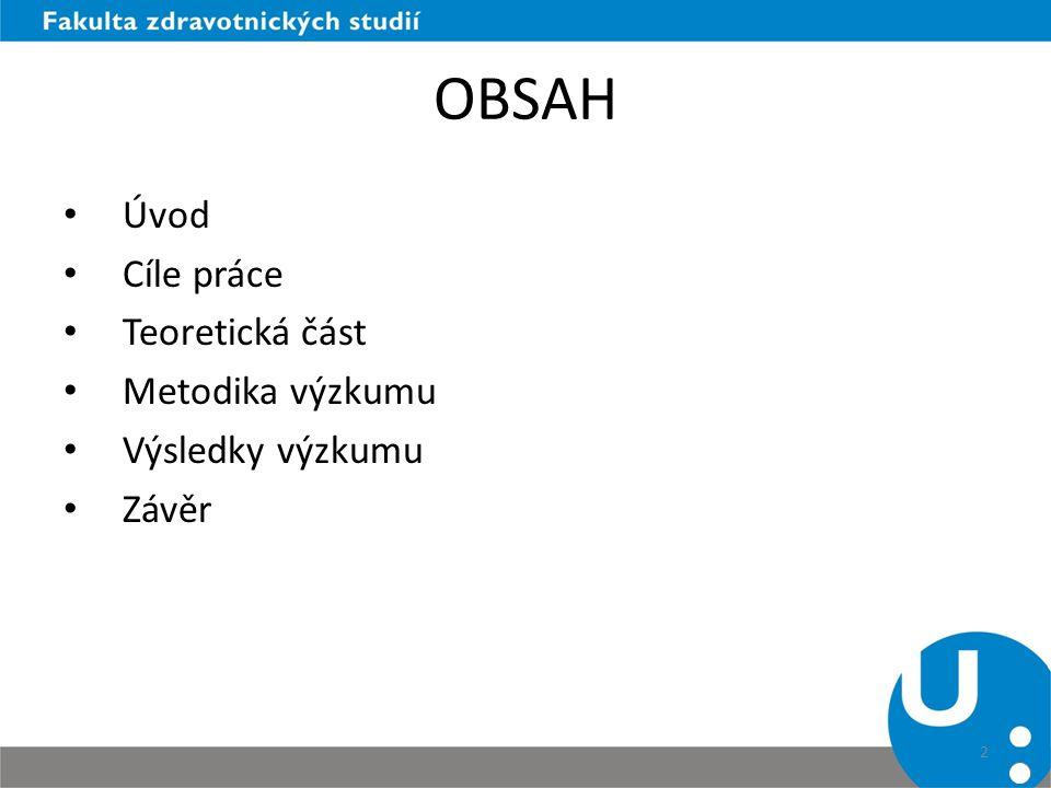 OBSAH Úvod Cíle práce Teoretická část Metodika výzkumu