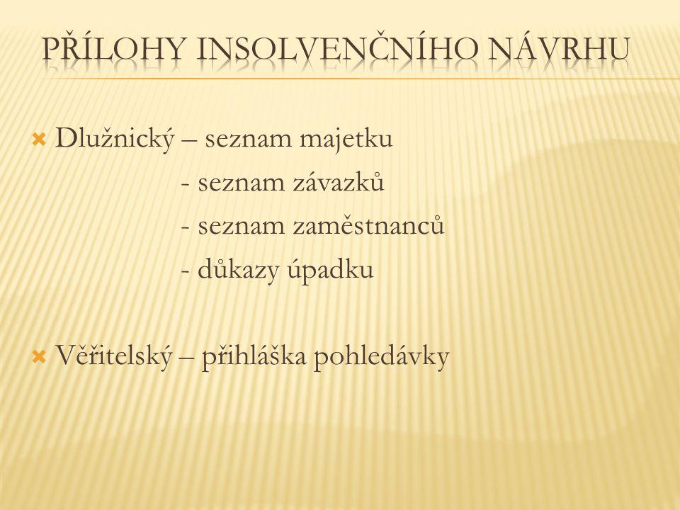 Přílohy insolvenčního návrhu
