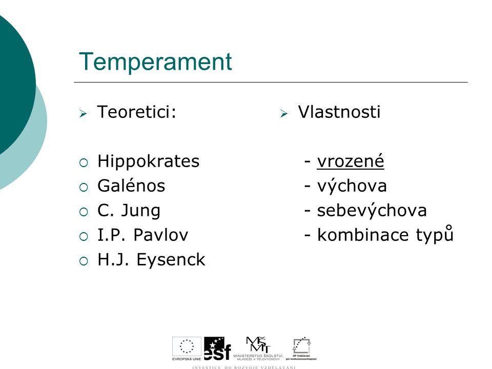 Temperament Teoretici: Hippokrates Galénos C. Jung I.P. Pavlov