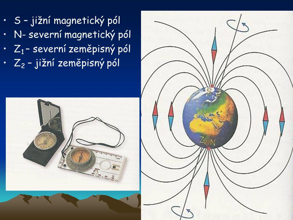 S – jižní magnetický pól