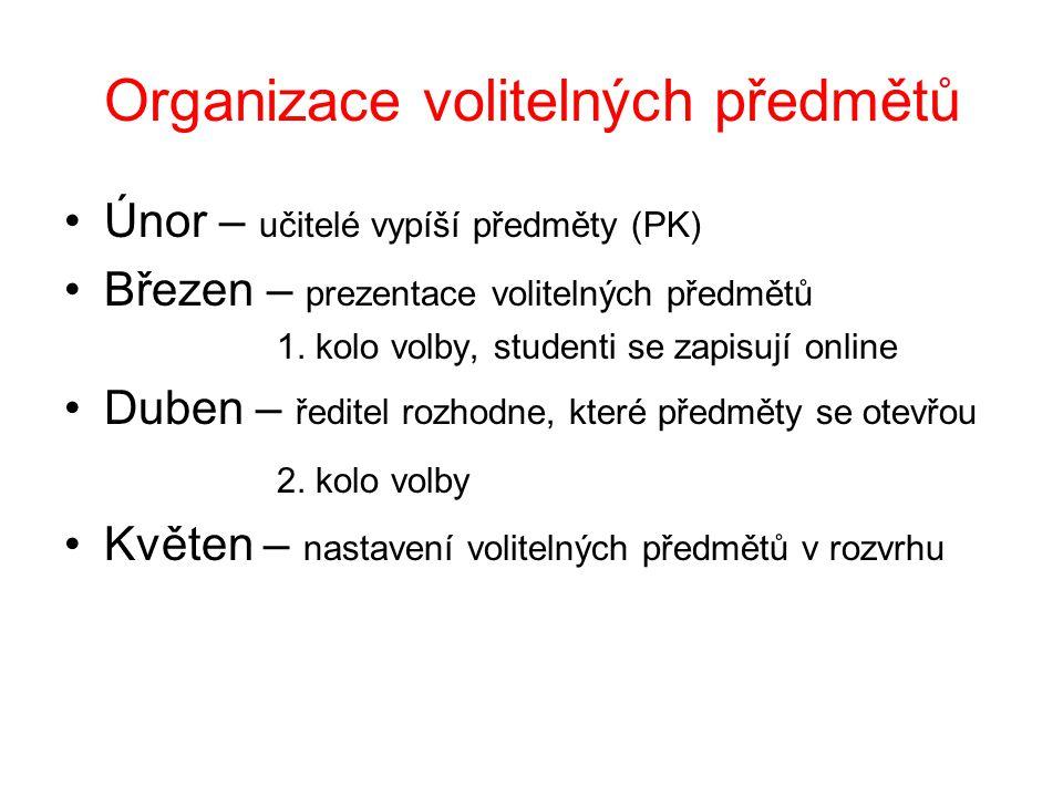 Organizace volitelných předmětů