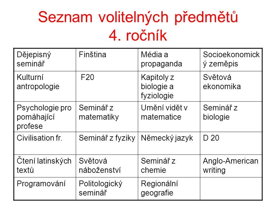 Seznam volitelných předmětů 4. ročník