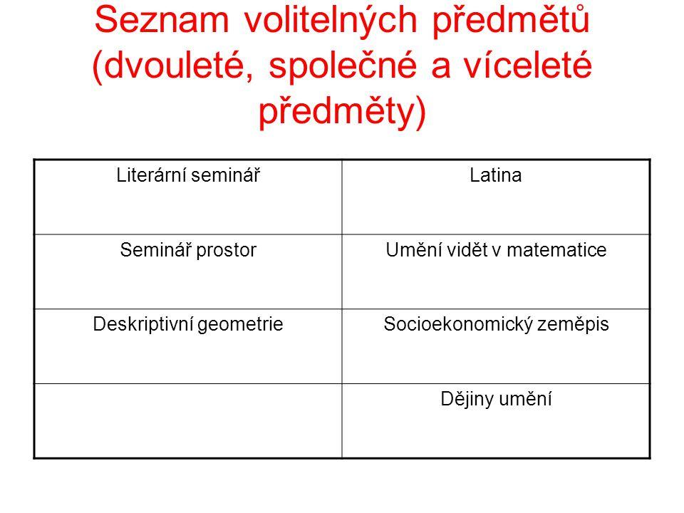 Seznam volitelných předmětů (dvouleté, společné a víceleté předměty)
