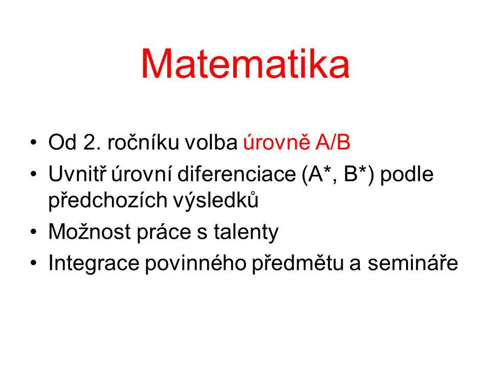 Matematika Od 2. ročníku volba úrovně A/B