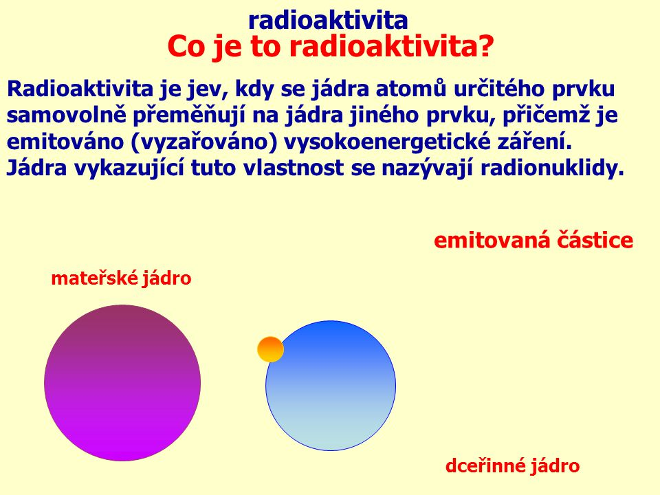 Co je to radioaktivita radioaktivita
