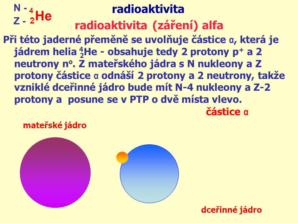 radioaktivita (záření) alfa