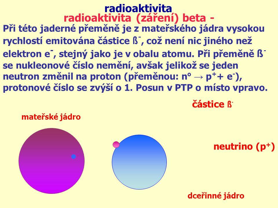 radioaktivita (záření) beta -