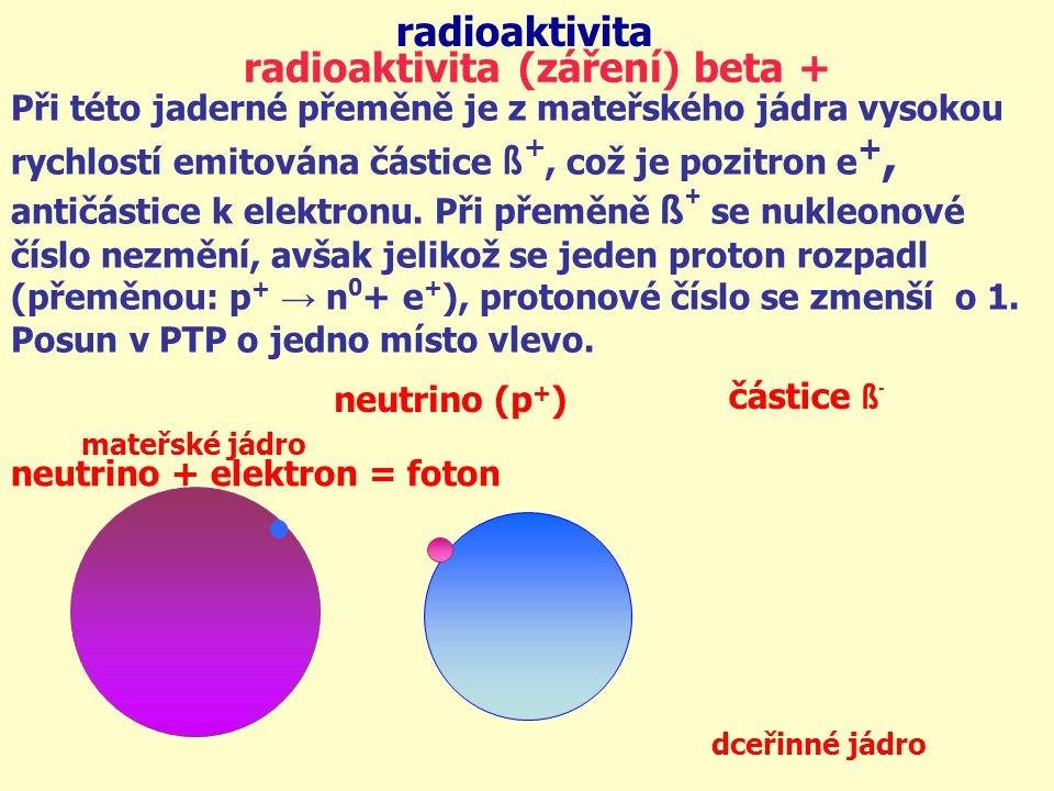 radioaktivita (záření) beta +