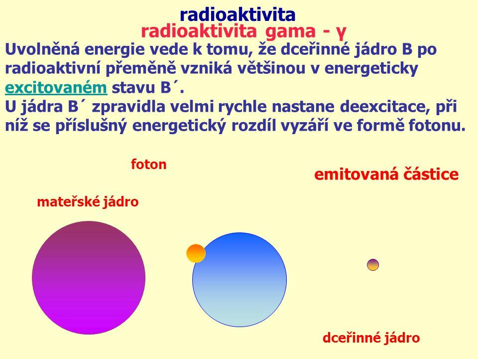 radioaktivita radioaktivita gama - γ