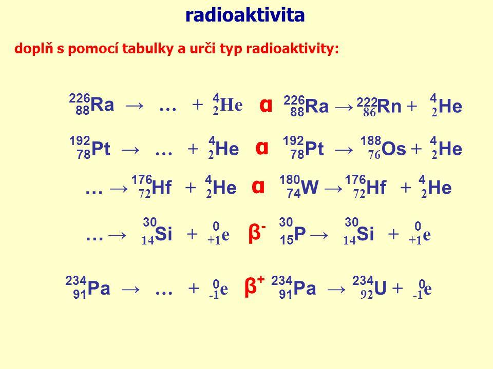 α α α β- β+ radioaktivita 88Ra → … + 2He 226 4 88Ra → 86Rn + 2He 226 4