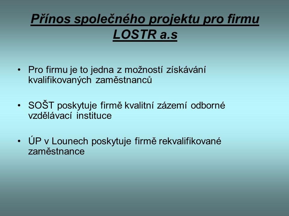 Přínos společného projektu pro firmu LOSTR a.s