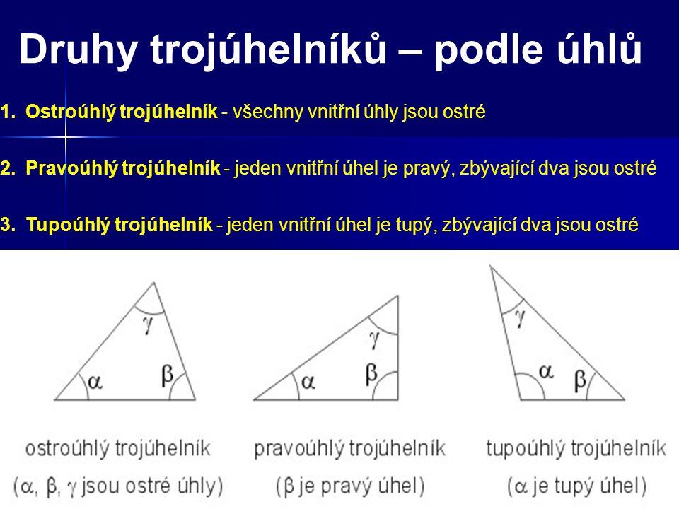 Druhy trojúhelníků – podle úhlů