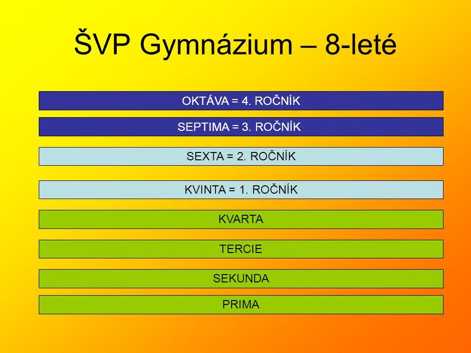 ŠVP Gymnázium – 8-leté OKTÁVA = 4. ROČNÍK SEPTIMA = 3. ROČNÍK